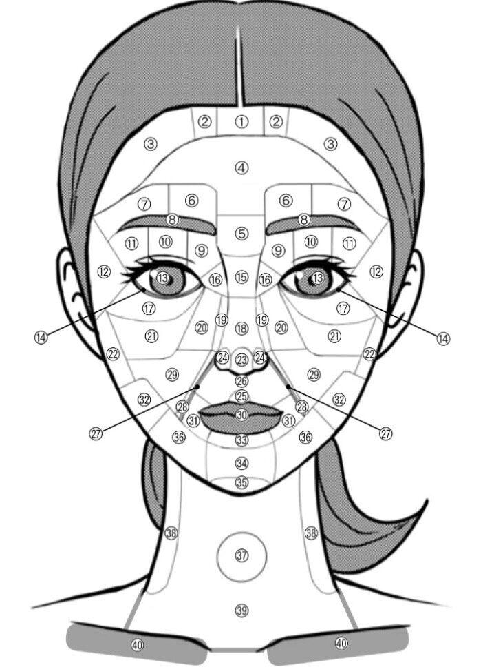 意味 額 ほくろ 【ほくろ占い】顔にあるほくろで運勢を読み解く8つのヒント